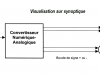 07-17-Chaîne de téléinformation-visualisation