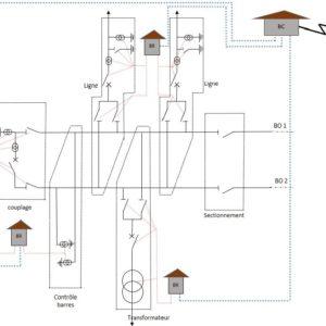 Introduction aux tranches électriques